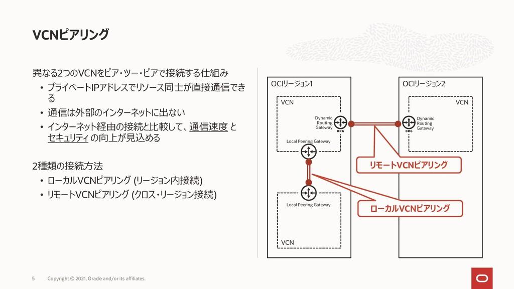 VCNピアリング 異なる2つのVCNをピア・ツー・ピアで接続する仕組み • プライベートIPア...