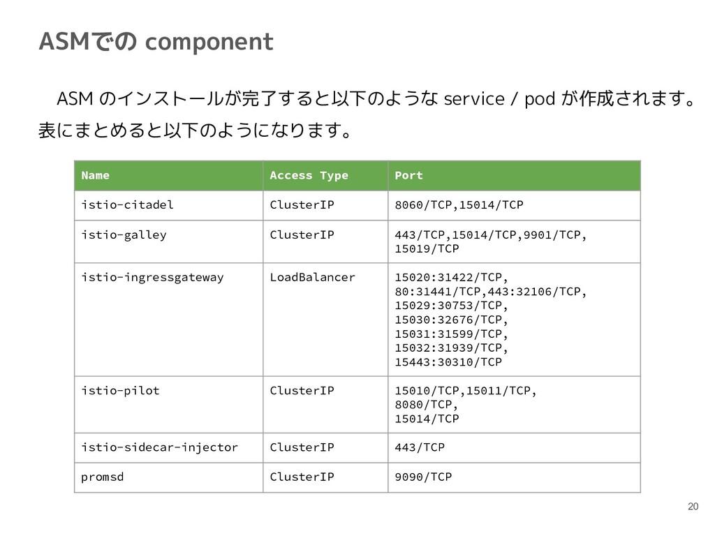 ASMでの component 20  ASM のインストールが完了すると以下のような ser...