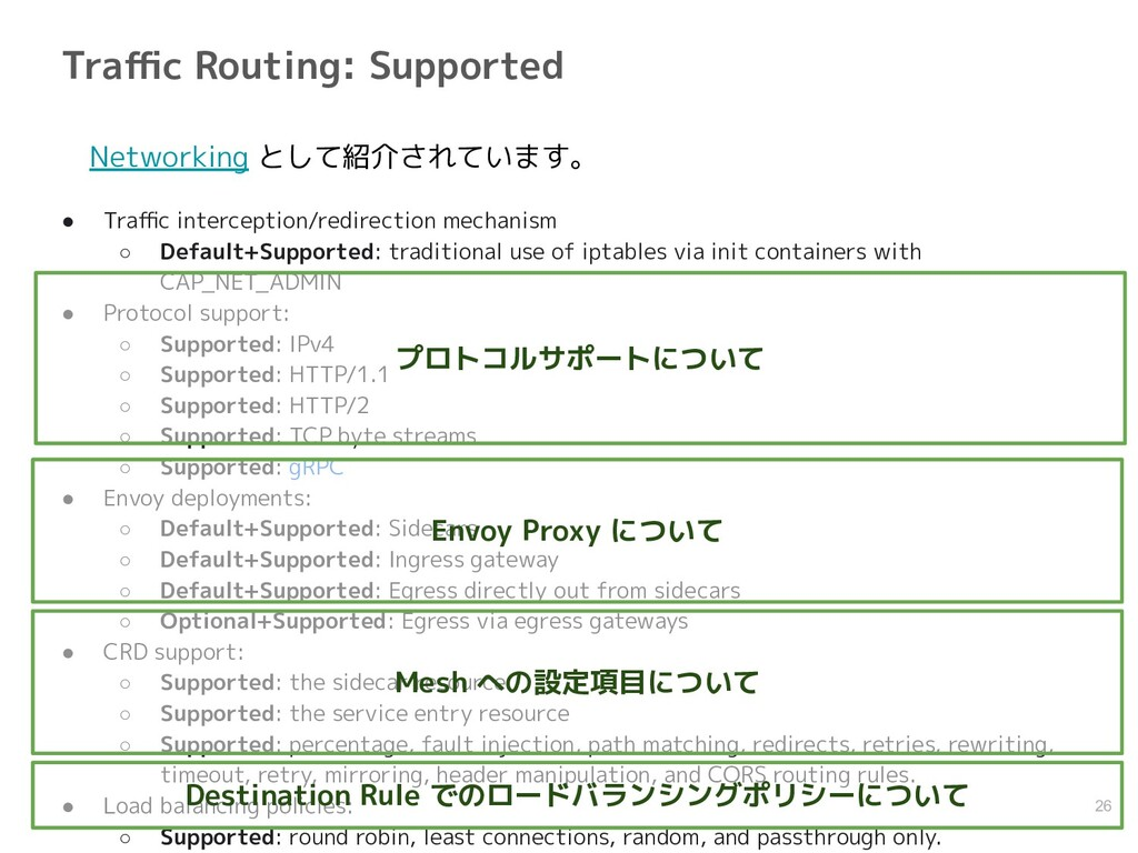 Traffic Routing: Supported 26  Networking として紹介され...