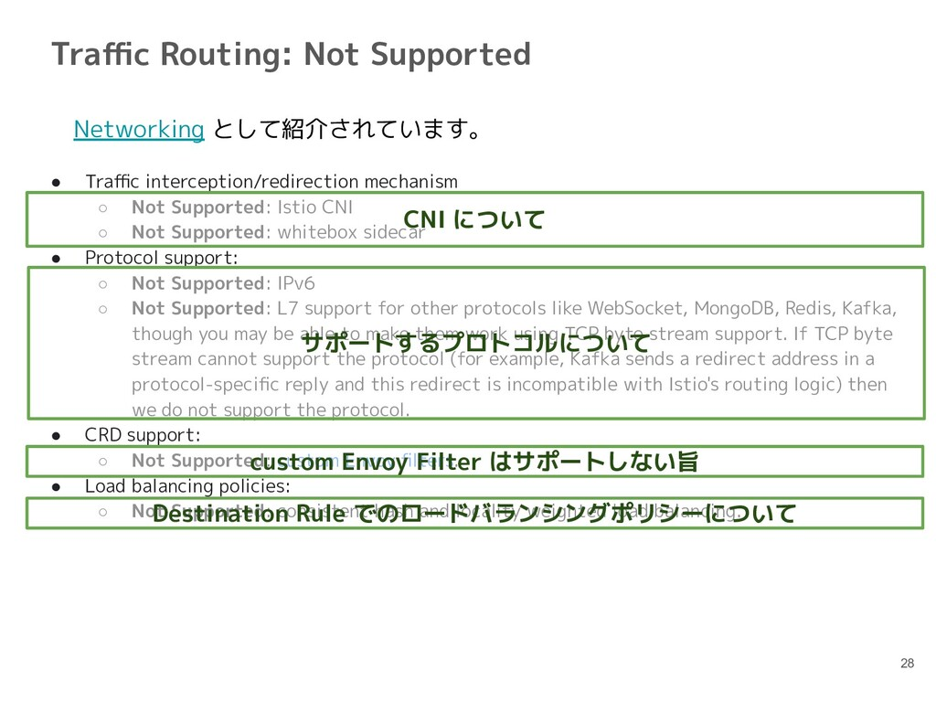 Traffic Routing: Not Supported 28  Networking として...