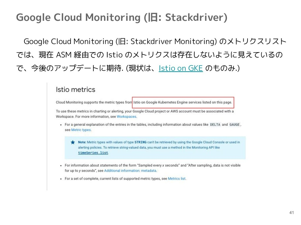 Google Cloud Monitoring (旧: Stackdriver) 41  Go...