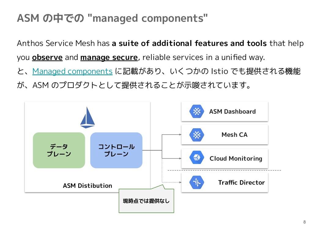"Traffic Director ASM の中での ""managed components"" 8 ..."