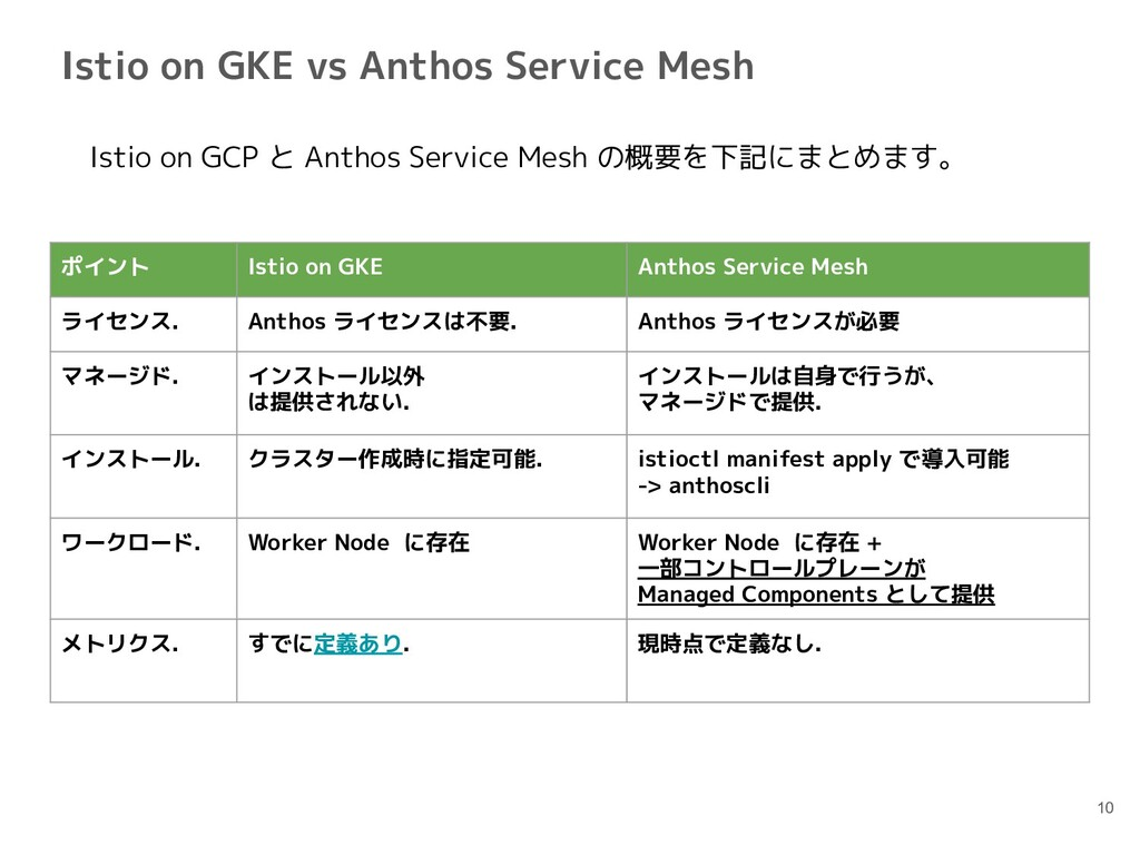 Istio on GKE vs Anthos Service Mesh 10  Istio o...