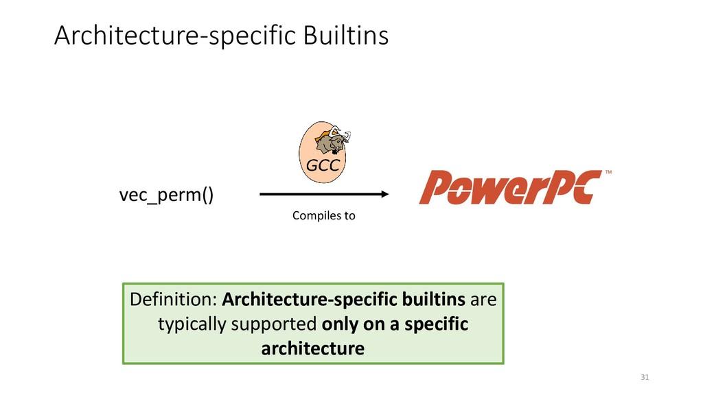 Architecture-specific Builtins vec_perm() Compi...