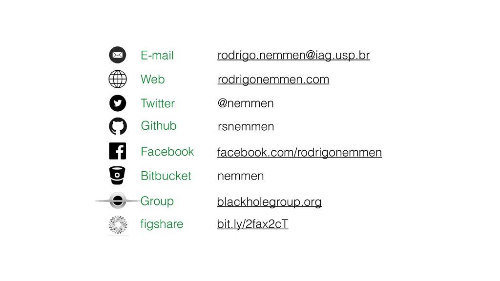 Github Twitter Web E-mail Bitbucket Facebook Gr...