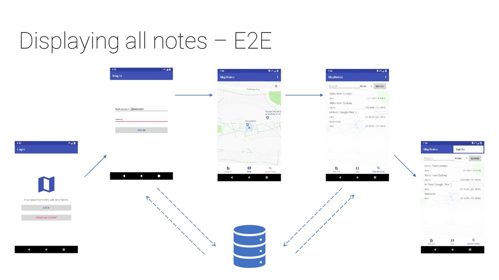 Displaying all notes – E2E
