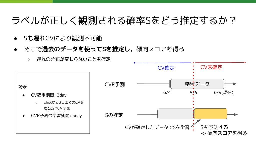 ラベルが正しく観測される確率Sをどう推定するか? ● Sも遅れCVにより観測不可能 ● そこで...