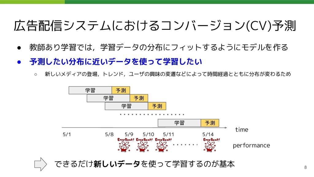 広告配信システムにおけるコンバージョン(CV)予測 8 学習 予測 予測 予測  time 5...