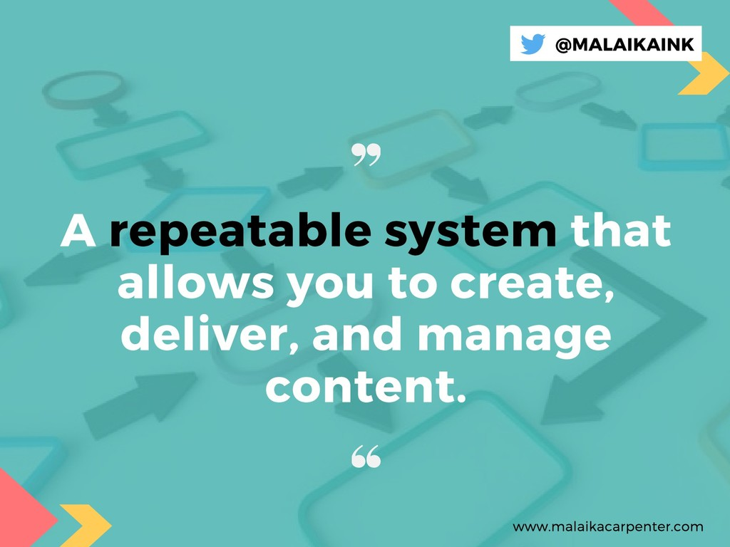 A repeatable system that allows you to create, ...