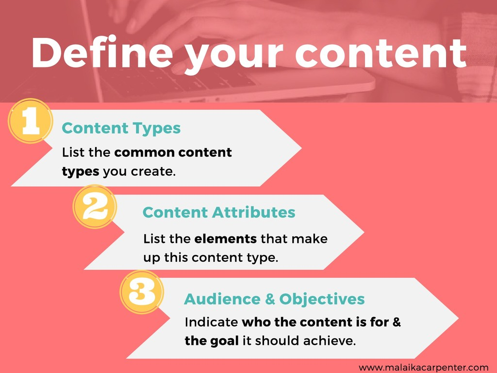 Define your content Content Types List the comm...