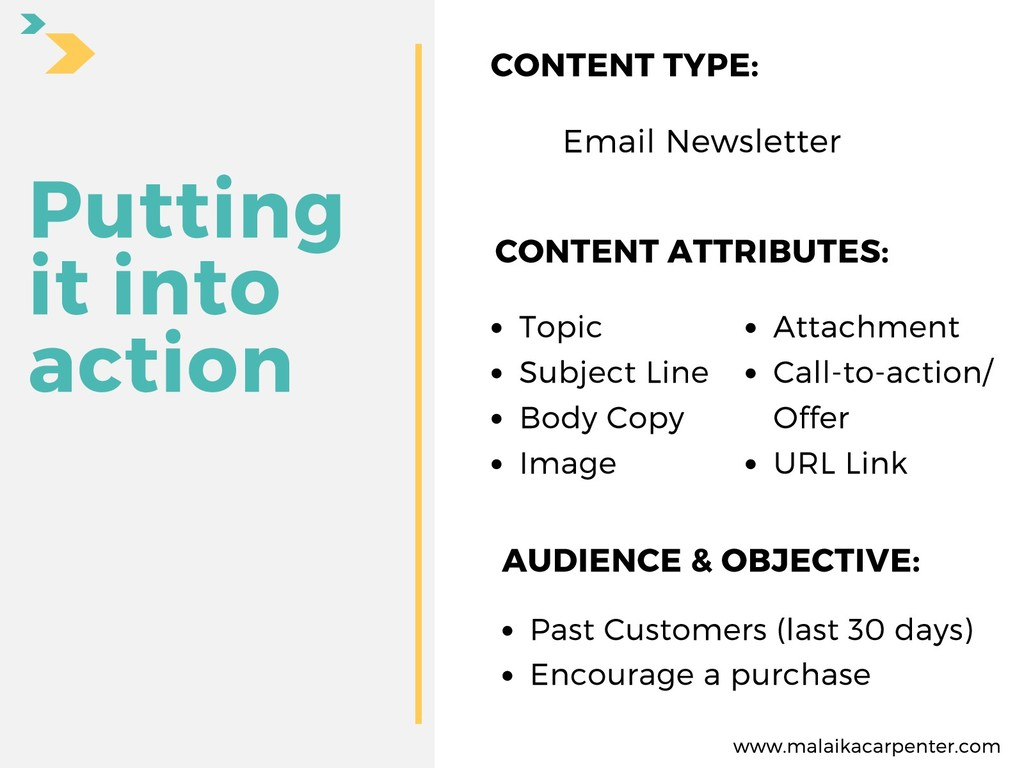 Putting it into action CONTENT TYPE: CONTENT AT...