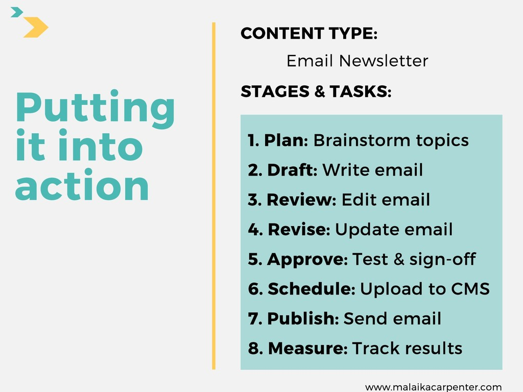 Putting it into action CONTENT TYPE: Email News...