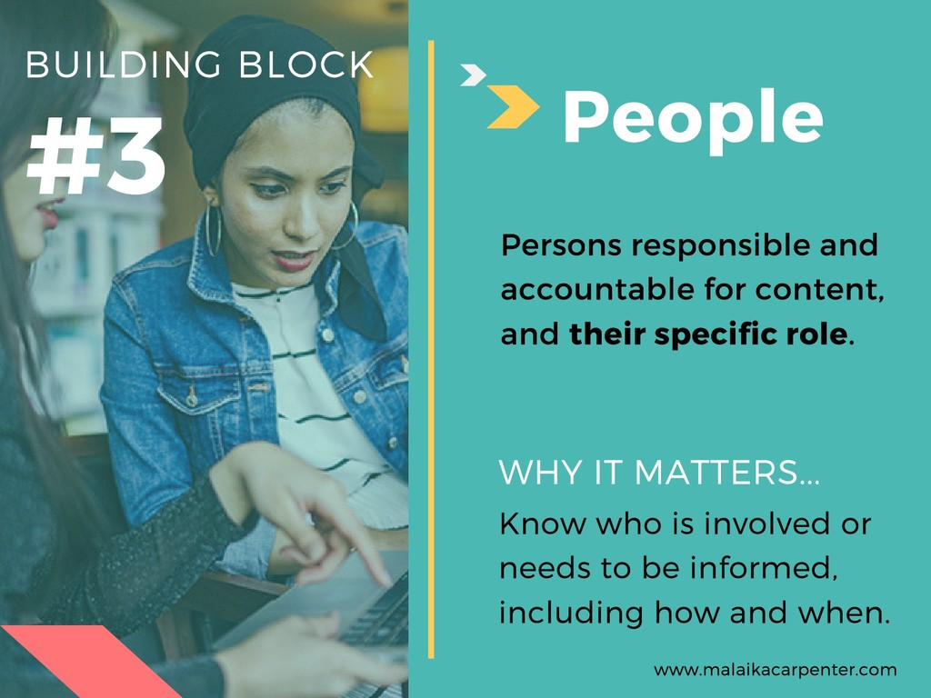 #3 BUILDING BLOCK People Know who is involved o...
