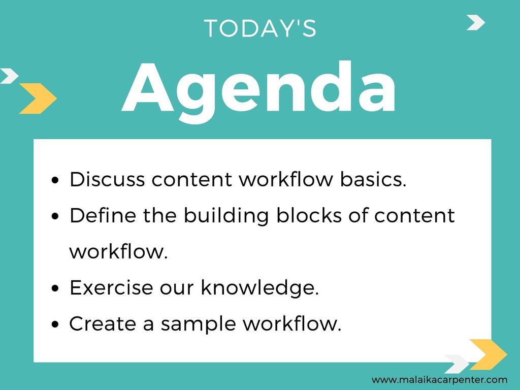 TODAY'S Agenda Discuss content workflow basics....