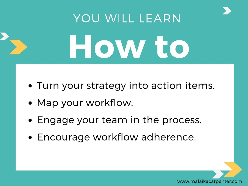 Turn your strategy into action items. Map your ...