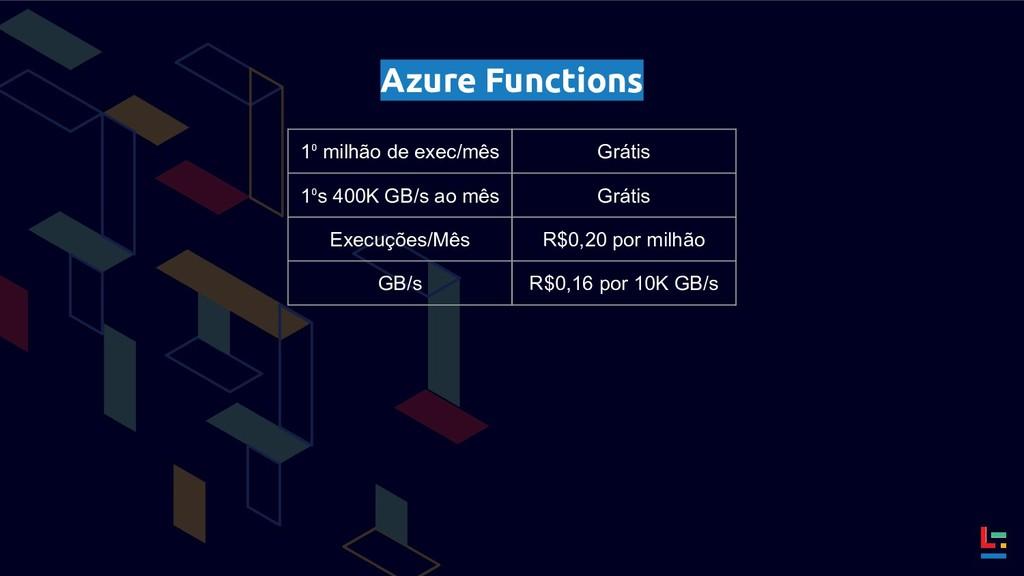 Azure Functions 1⁰ milhão de exec/mês Grátis 1⁰...