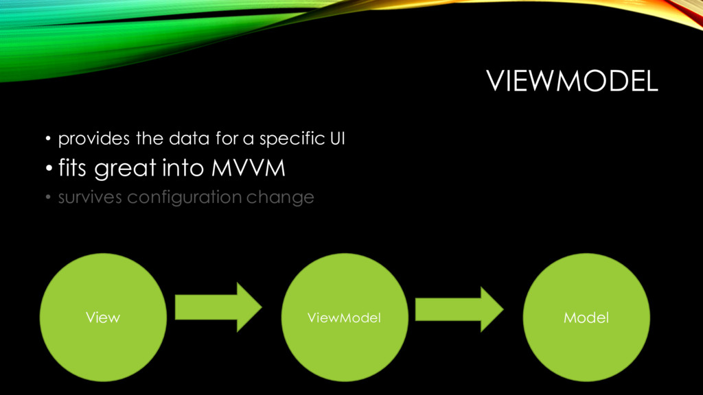 VIEWMODEL • provides the data for a specific UI...
