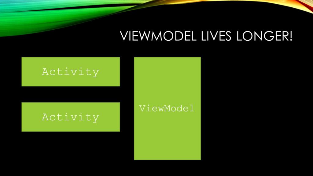 VIEWMODEL LIVES LONGER! Activity Activity ViewM...