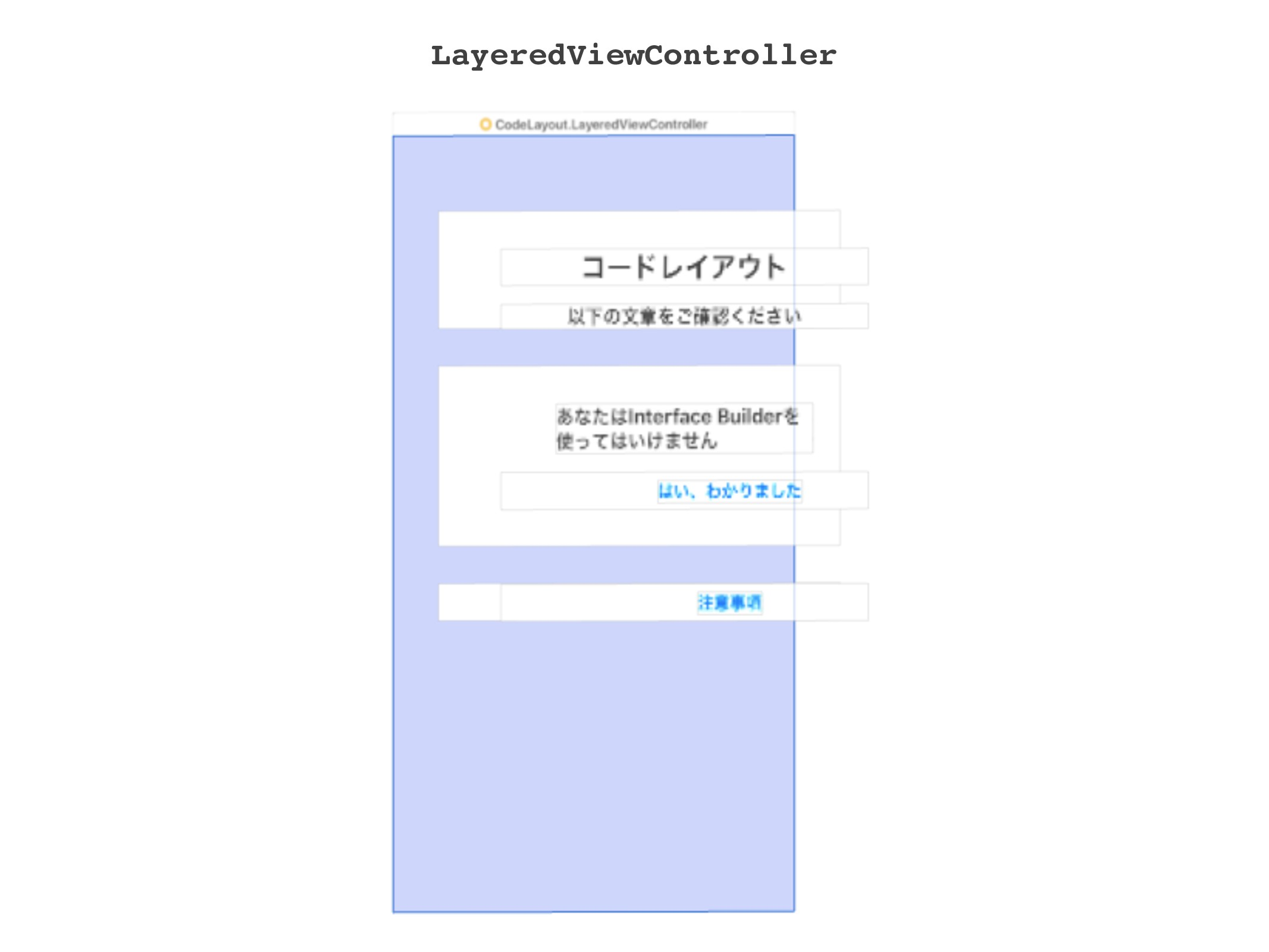 LayeredViewController