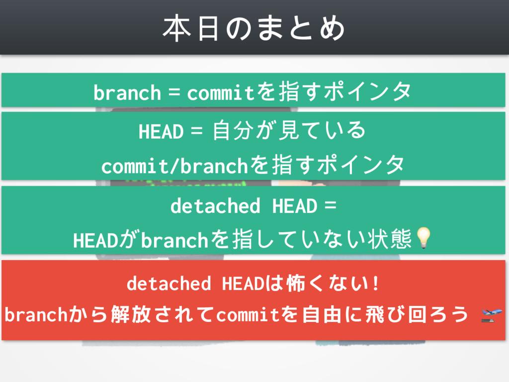 本日のまとめ branch = commitを指すポインタ HEAD = 自分が見ている co...