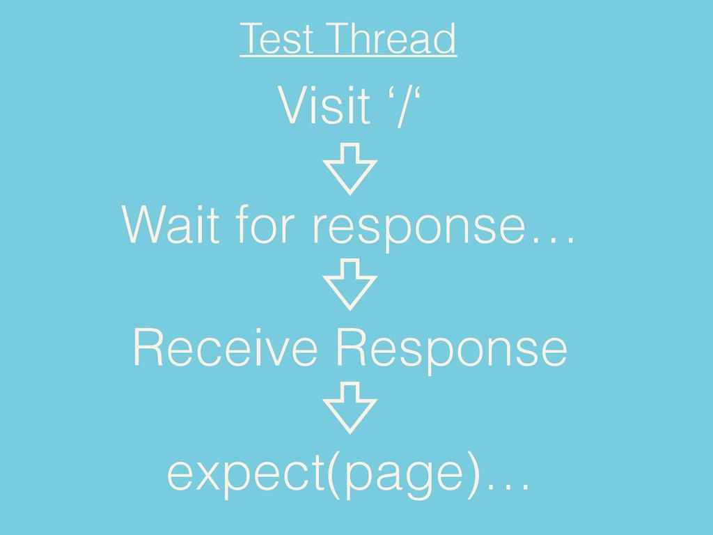 Test Thread Visit '/' Wait for response… Receiv...