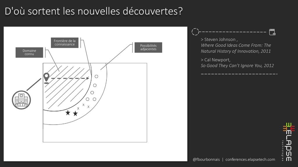 @fbourbonnais | conferences.elapsetech.com D'où...