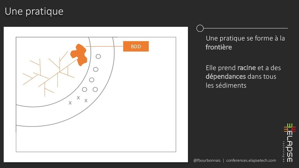 @fbourbonnais | conferences.elapsetech.com Une ...