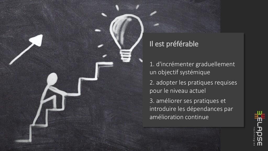 @fbourbonnais | conferences.elapsetech.com Il e...