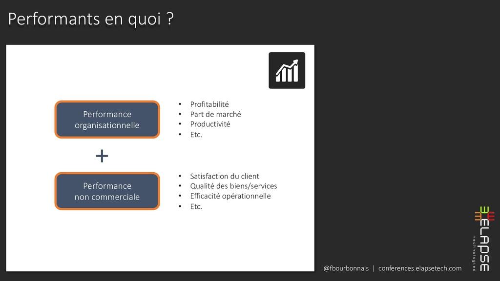 @fbourbonnais | conferences.elapsetech.com Perf...