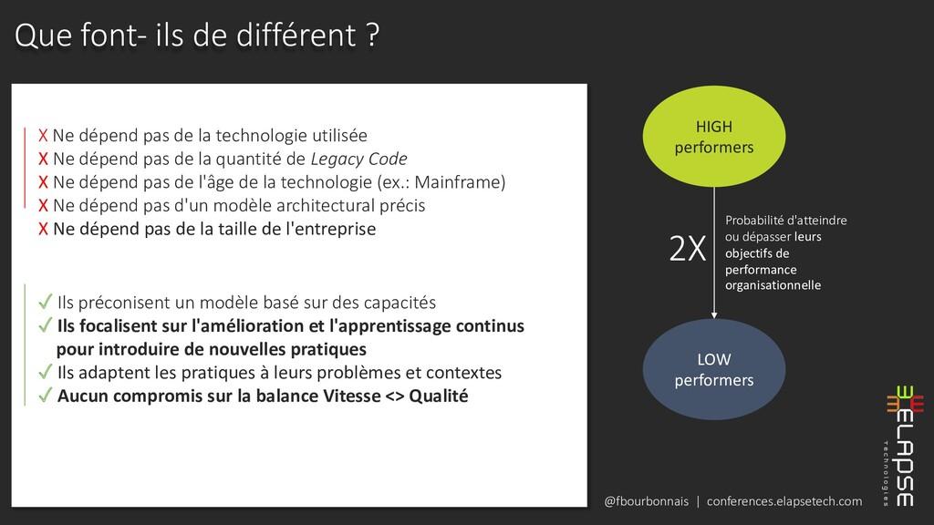 @fbourbonnais | conferences.elapsetech.com Que ...