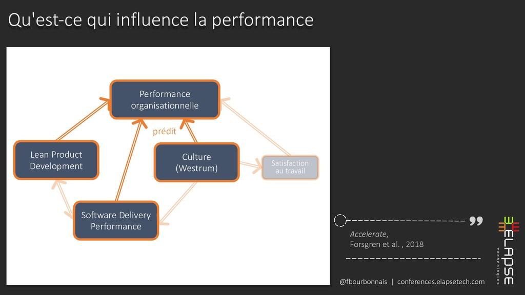 @fbourbonnais | conferences.elapsetech.com Qu'e...