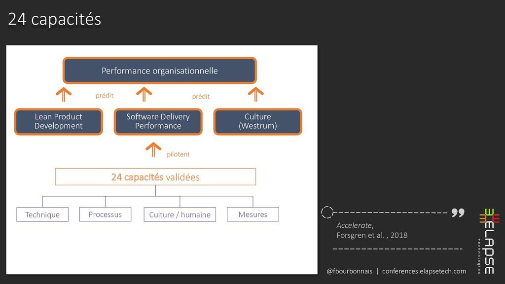 @fbourbonnais | conferences.elapsetech.com 24 c...