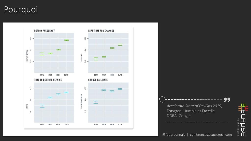 @fbourbonnais | conferences.elapsetech.com Pour...
