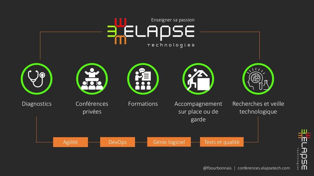 @fbourbonnais | conferences.elapsetech.com Diag...