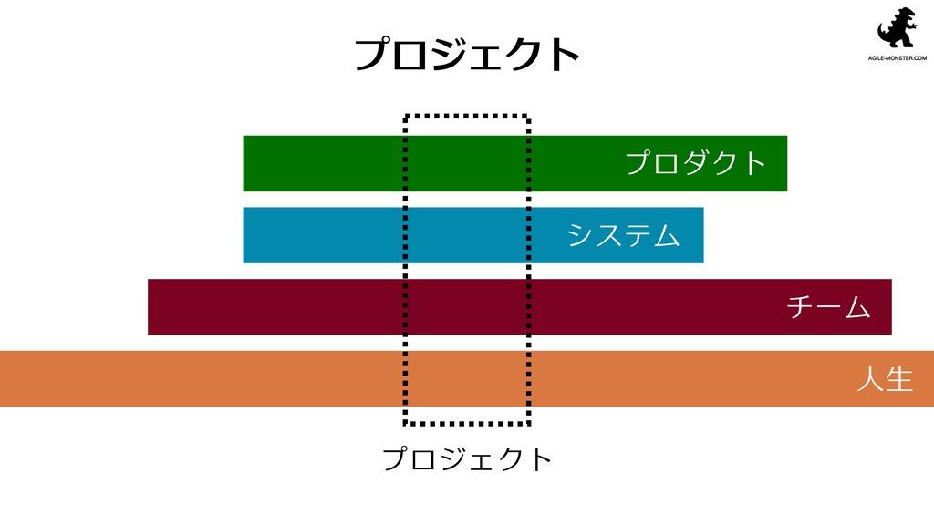 プロジェクト プロジェクト 人生 チーム プロダクト システム