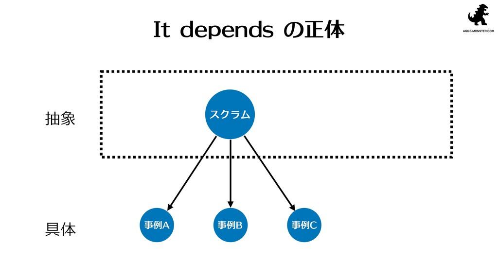 It depends の正体 抽象 具体 スクラム 事例A 事例B 事例C