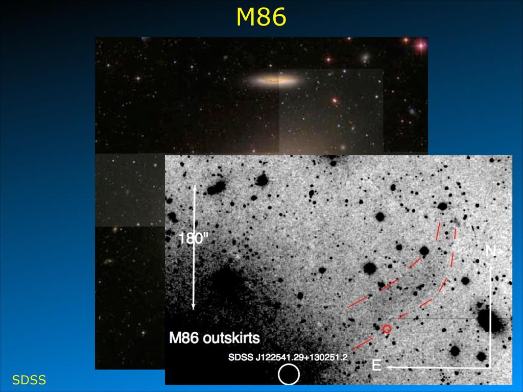 M86 SDSS