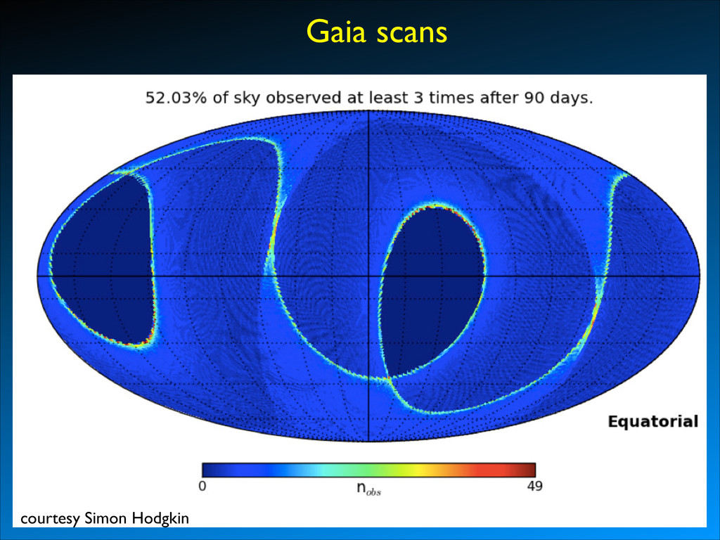 Gaia scans courtesy Simon Hodgkin