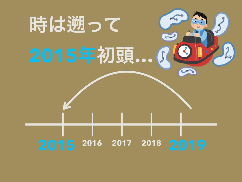 Ḫͬͯ 2015ॳ಄… 2015 2016 2017 2018 2019