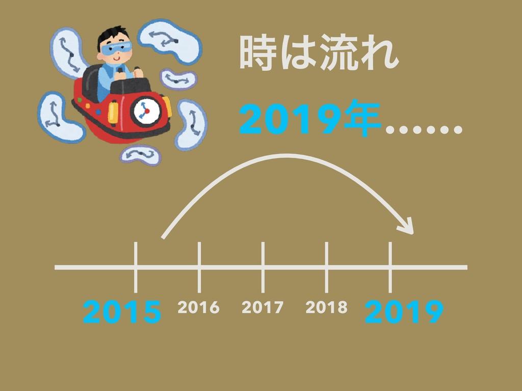 ྲྀΕ 2019…… 2015 2016 2017 2018 2019