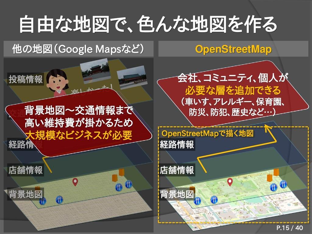 自由な地図で、色んな地図を作る 店舗情報 背景地図 店舗情報 背景地図 経路情報 交通情報 投...