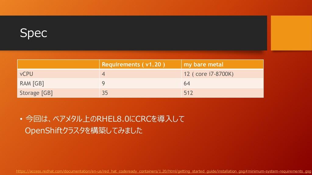 Spec https://access.redhat.com/documentation/en...