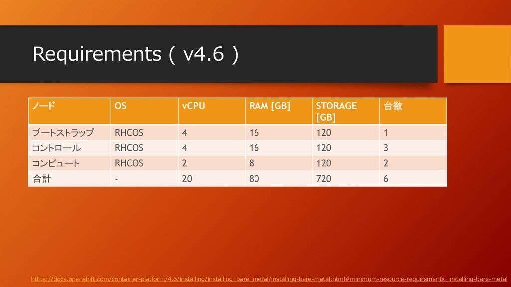 Requirements ( v4.6 ) https://docs.openshift.co...