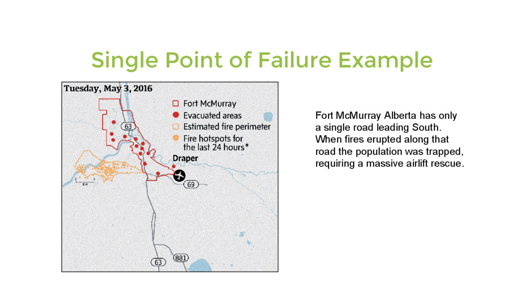 Single Point of Failure Example Fort McMurray A...