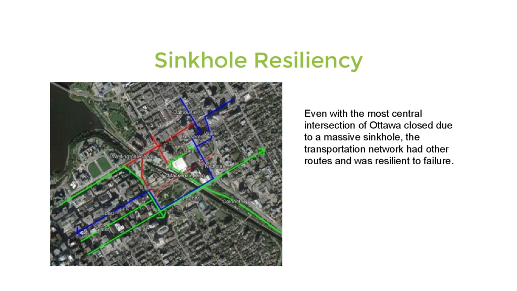 Sinkhole Resiliency Even with the most central ...
