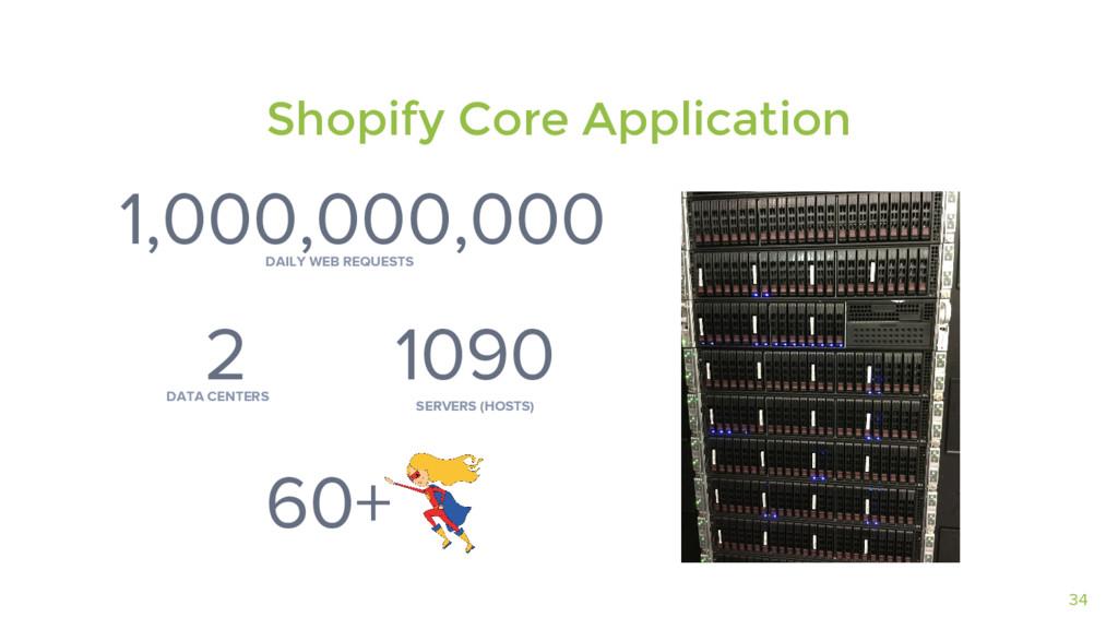 34 2 DATA CENTERS 1090 SERVERS (HOSTS) Shopify ...