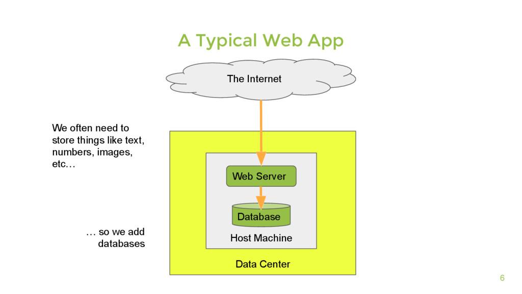 Data Center 6 A Typical Web App The Internet Ho...