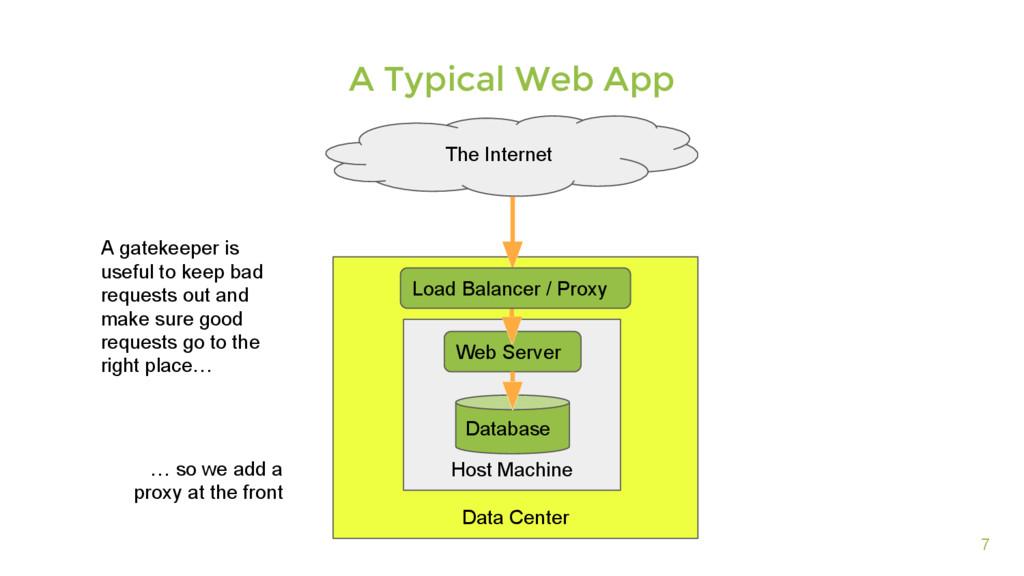 Data Center 7 A Typical Web App The Internet Ho...