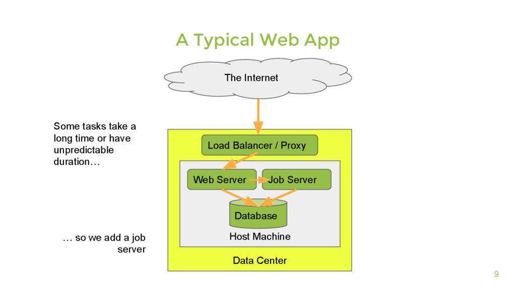 Data Center 9 A Typical Web App The Internet Ho...