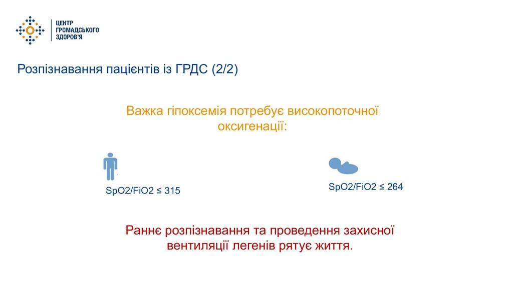 Розпізнавання пацієнтів із ГРДС (2/2) Важка гіп...